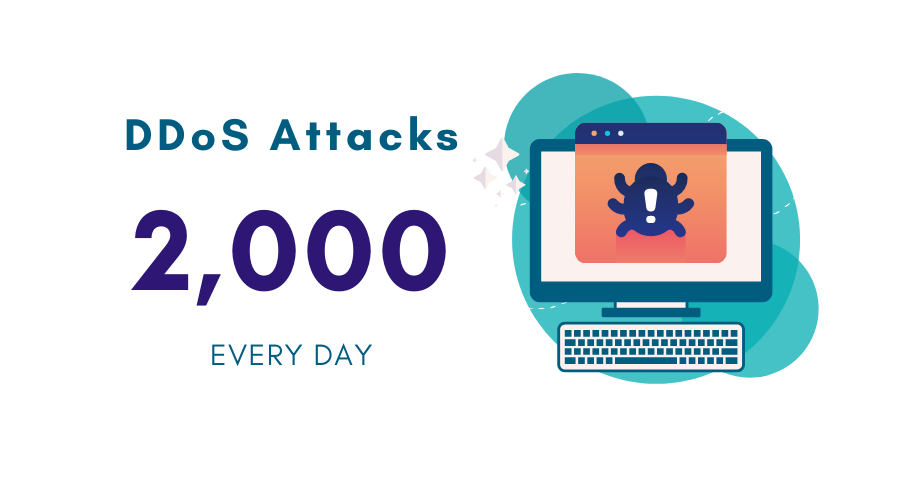 how many ddos attacks happen every day
