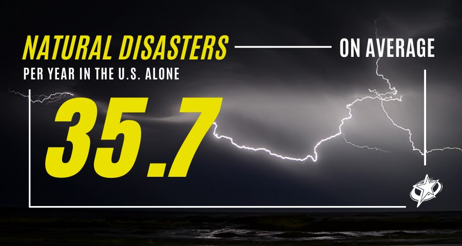 how many natural disasters occur in the us every year