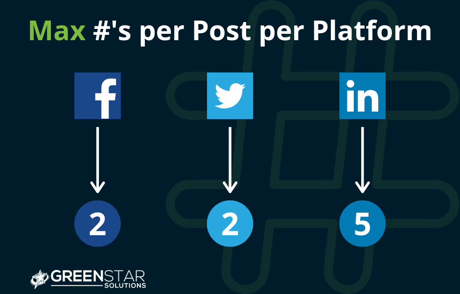 max hashtags per platform