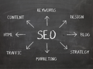 Rank Content Fast Basic SEO Tips Featured Image