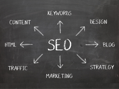 Basic SEO Tips to Rank Content Fast